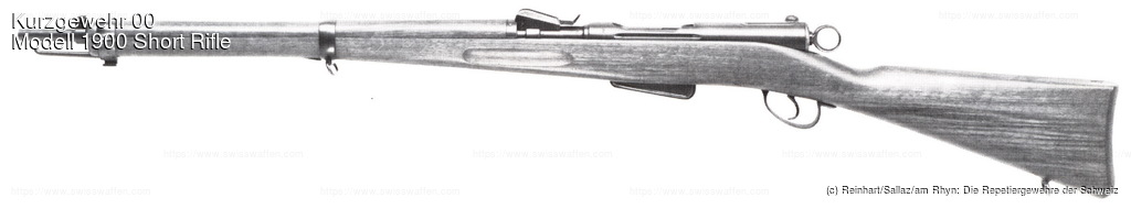 Modell 1900 Short Rifle
