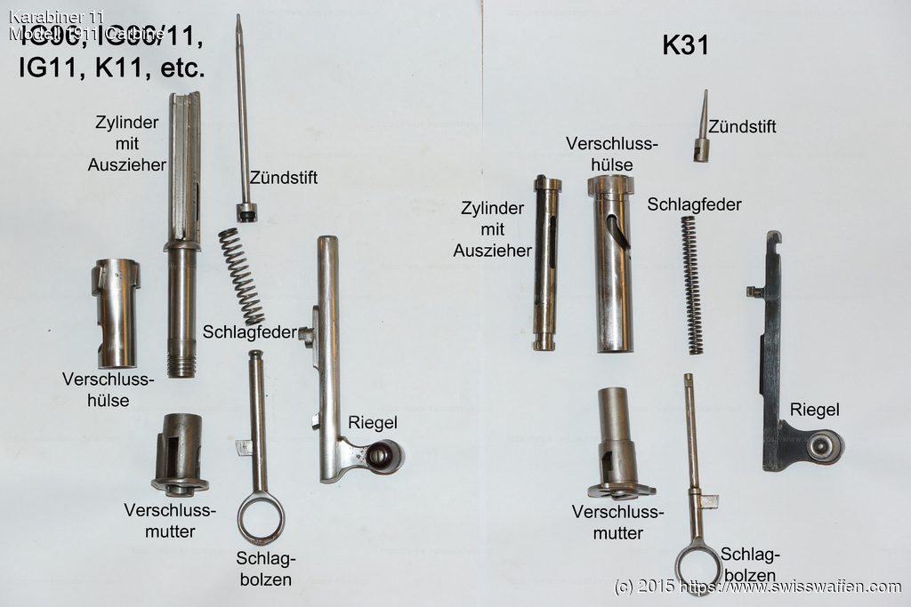 Left: Disassembled bolt for Modell 1897 Cadet Rifle, Infanteriegewehre 89/96, 96/11, 11 and Karabiner/Kurzgewehre 00, 05, 00/11, 11 Right: Disassembled bolt for Modell 1931 Carbine, Modell 1931/42 Sniper Carbine and Modell 1931/43 Sniper Carbine Name of parts in German: - Riegel - Schlagbolzen - Verschlussmutter - Schlagfeder - Zündstift - Verschlusshülse - Zylinder mit Auszieher