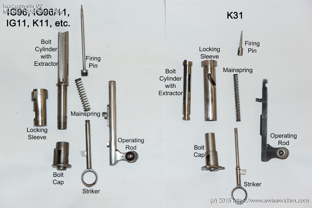 Left: Disassembled bolt for Modell 1897 Cadet Rifle, Infanteriegewehre 89/96, 96/11, 11 and Karabiner/Kurzgewehre 00, 05, 00/11, 11 Right: Disassembled bolt for Modell 1931 Carbine, Modell 1931/42 Sniper Carbine and Modell 1931/43 Sniper Carbine Name of parts in English: - Operating Rod - Striker - Bolt Cap - Mainspring - Firing Pin - Locking Sleeve - Bolt Cylinder with Extractor